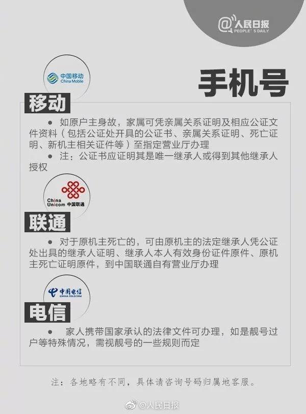 QQ、微信等账号可以继承吗?看完这9张图你就知道了!