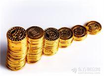 邱文皓:黄金下周关注1430阻力 下周市场趋势分析