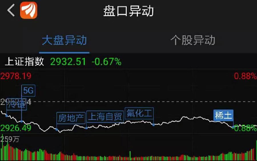 """龙虎榜:机构净买逾3300万 跌停的涪陵榨菜会栽""""吗?"""