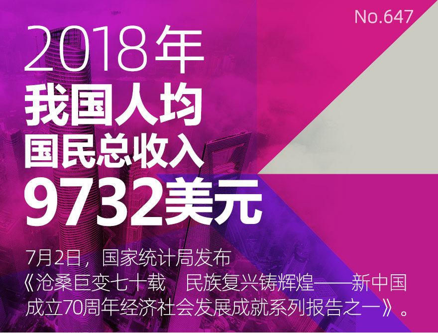 [�剧��涓�棰�647]�捐�达�2018骞存���戒汉���芥��绘�跺��9732缇���锛�浣��颁���锛�