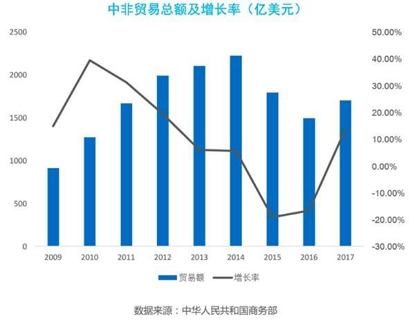 中国GDP对fdi_中国gdp增长图