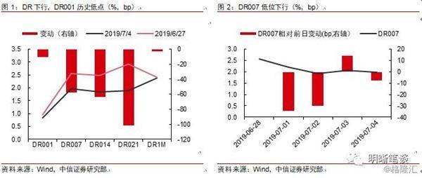 债市仍保持强势 如何看待BDI指数上升?