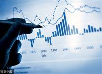 隔夜外盘:纽约股市三大股指下跌 美油涨0.3%金价跌近1.5%