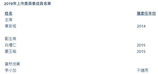 上海证券交易所中小企业私募债券业务试点办法,证券从业资格成绩,港交所:设立全新复核架构并委任上市复核委员会首届成员