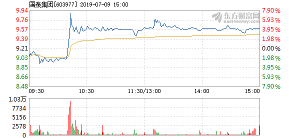 雅路家纺再次倒闭,雅马哈kp300_〖能赚多少钱〗