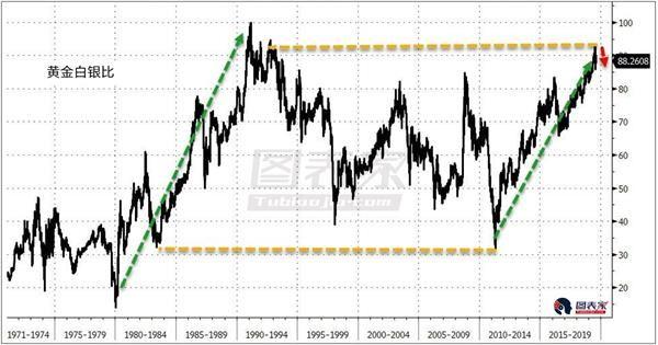 黄金白银在线喊单分析:黄金白银长期看涨 逢低做多 金十直播室 第5张