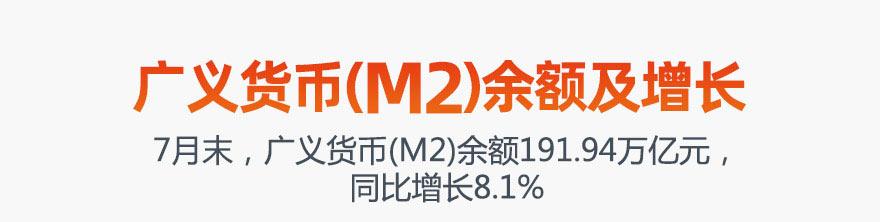 [图片专题705]一图看懂近20年广义货币(M2)余额变化