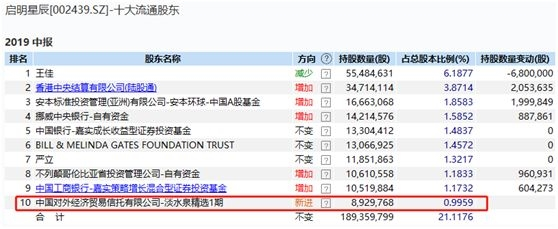 最新!私募大佬曝光:赵军、邓晓峰、柳峰都买了这些票!(列表)