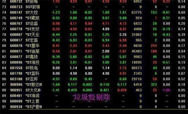 """中国下一个""""躺着数钱""""的时代已经到来:如果你有10万资金,不妨试试""""七步选股法"""""""