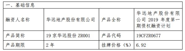 华远地产:发行10亿元债权融资计划 票面利率6.92%