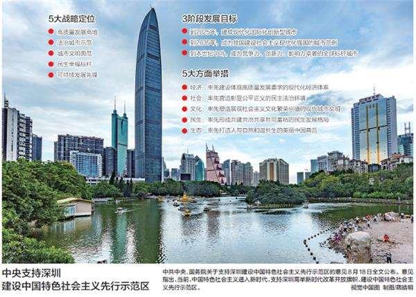 深圳要打造全球标杆城市 中央给了这些优惠政策