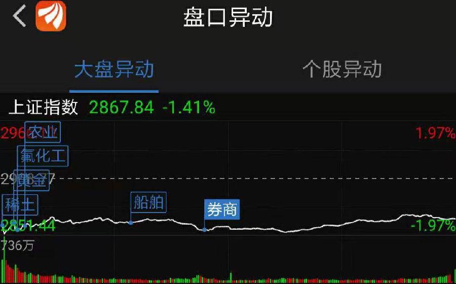 龙虎榜:游资7900万抢筹 这家公司14个月后再创历史新高