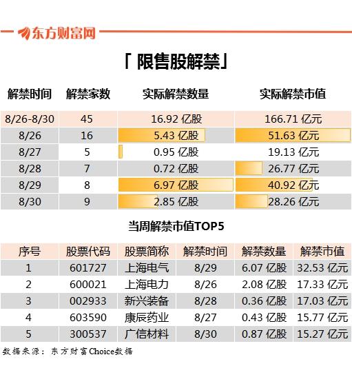 最新股市投资日历:超千亿外资将出场扫货!10大音讯影响下周