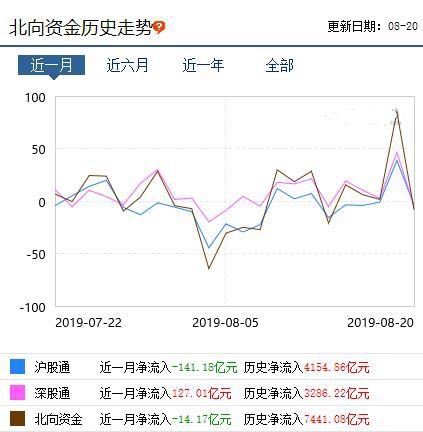 从北京增资扩股中,主力部队如何操作A股?