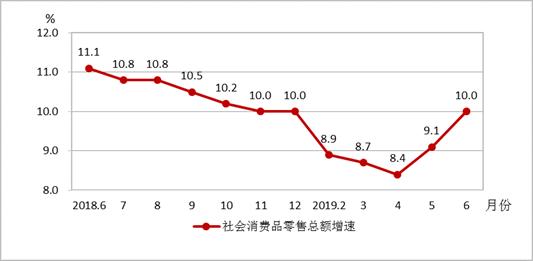 六月gdp_现在轮到印度当头了,今年经济增长印度将超中国