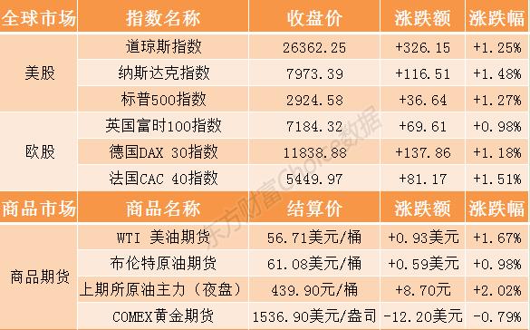 基金早班车:27家公募炒股赚超10亿,公募基金中
