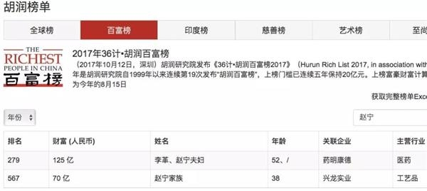 恒煊平台_恒煊平台_年仅38岁的前云南首富宣布辞职 理由竟是:身体不好
