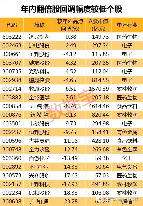 龙虎榜追踪盛达矿业资金净买占比最高