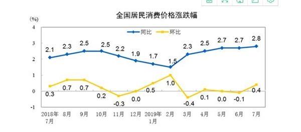 主力期债盘中再创新高 10年期国债收益率接近3.0%