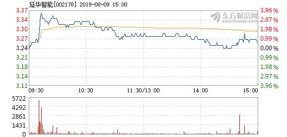 股票亏太多,股票亏图_〖千股千评〗