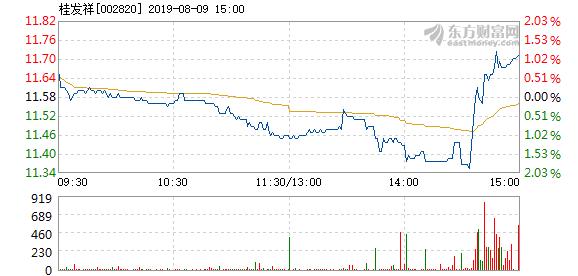 当天买的涨停能卖吗,当天买第二天买股票违法吗_〖走势预