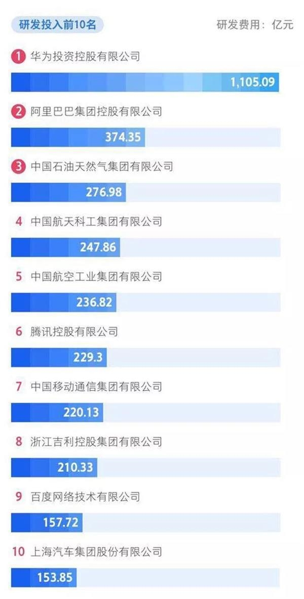 中国企业500强榜单出炉 快看看哪些公司入围!