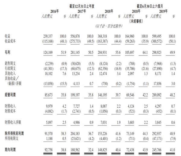 华夏视听拟赴港IPO 经营中国传媒大学南广学院