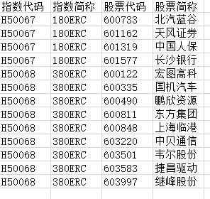 中国人保最新消息 601319股票利好利空新闻2019年9月