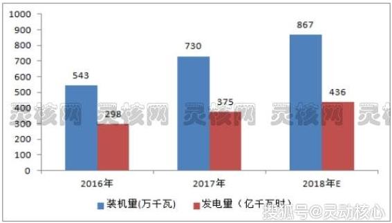 2019年中国垃圾焚烧发电行业现状分析 未来环保标准或进一步从严