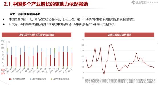 嘉实基金邵健:成长投资在未来十年有望继续给投资者带来卓越回报