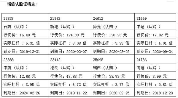 汇丰控股内银走势呈强 留意汇丰购22174