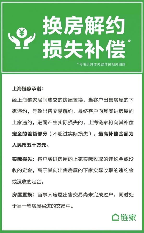 """换房失败 还遭受解约损失? 上海链家推出""""换房解约损失补偿""""安心服务承诺"""