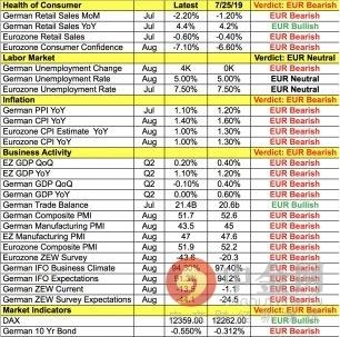 """""""超级马里奥""""降息将反而推动欧元飙升?当心欧银今日将令市场大失所望"""