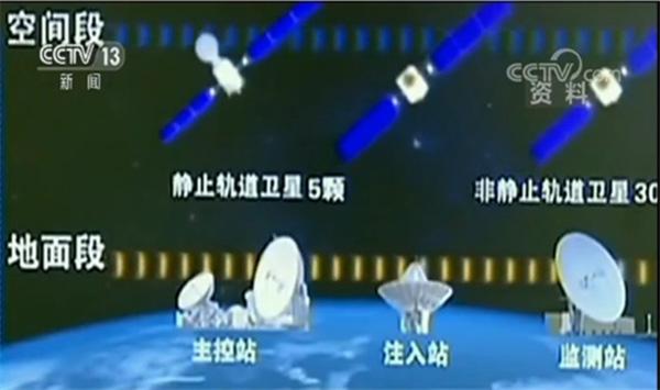 我国年内将再发射5至7颗北斗卫星 预计2020年全面完成北斗全球系统