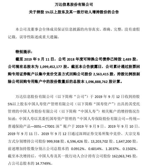 太猖獗!近8亿受让告吹后 中国人寿又出手了!一连四天增持 狂砸近20亿