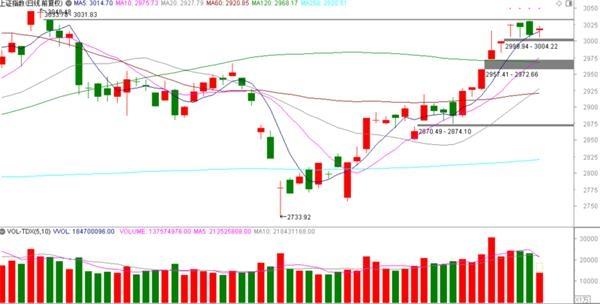 巨峰投资顾问:好消息仍在继续,国庆市场有望提前上演