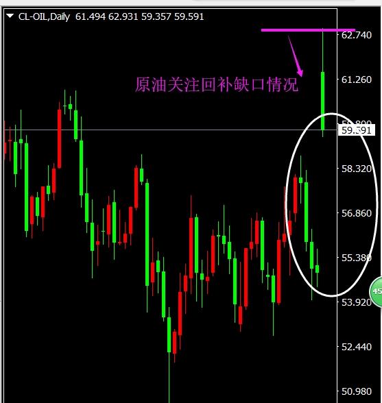 御姐析金:9.16地缘影响后黄金 原油 镑日行情分析及策略