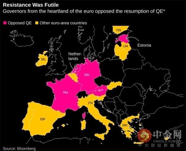 欧洲央行内部分歧公开化 多位央行行长不满德拉基QE决定