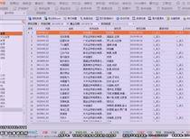 王牌出击:机构评级有看点 数据解析