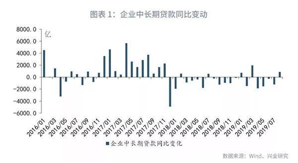 <b>鲁政委等:8月货币信贷数据出炉 LPR改革显成效</b>