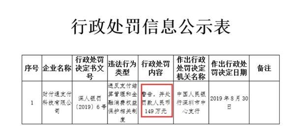 光大银行最新消息 601818股票利好利空新闻2019年9月