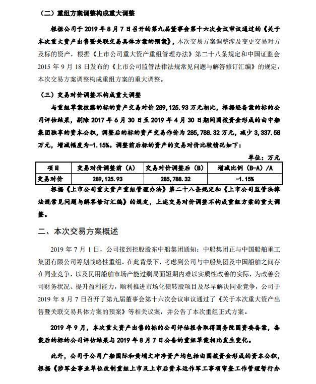 中船防务:拟将严重资产置换调解为严重资产出卖