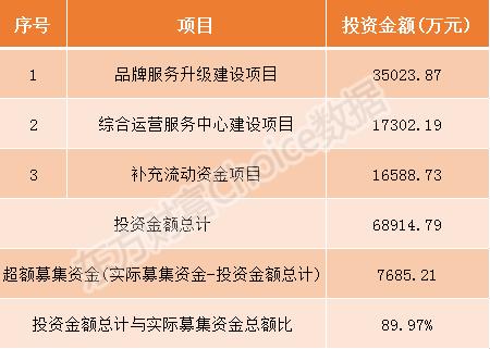 壹网壹创今日申购指南 顶格申购需配市值20万
