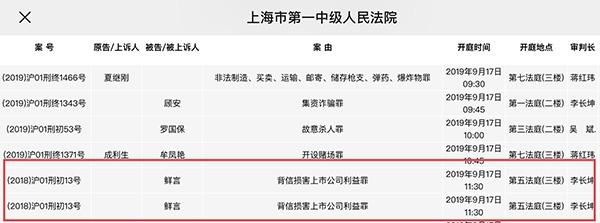 鲜言获刑5年罚金千万:曾发布千项奇葩议案 吃到34亿元罚单