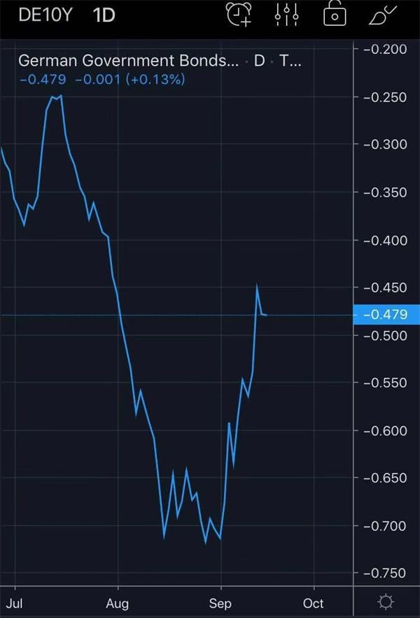 市场怎么了?超级央行周市场暗流涌动!还不够宽松?