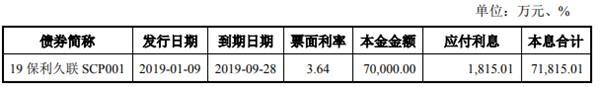 保利集团:拟发行35亿元公司债券