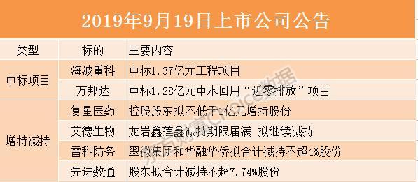 """""""超级星期四""""上演:6家央行降息中国是否跟进?"""