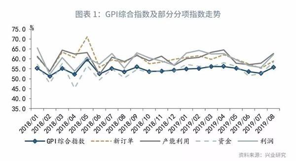鲁政委:中小企业资金状况持续转好