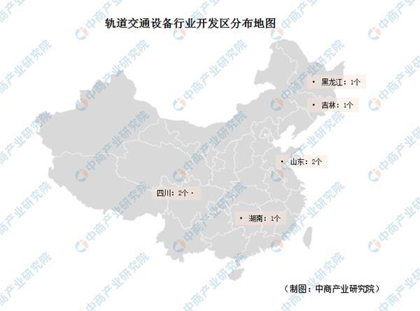 2019年中国轨道交通设备开发区汇总一览(附分布地图)