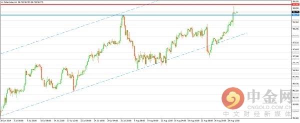欧元颓势英议员欲阻硬脱欧 金价跳空高开而后回落